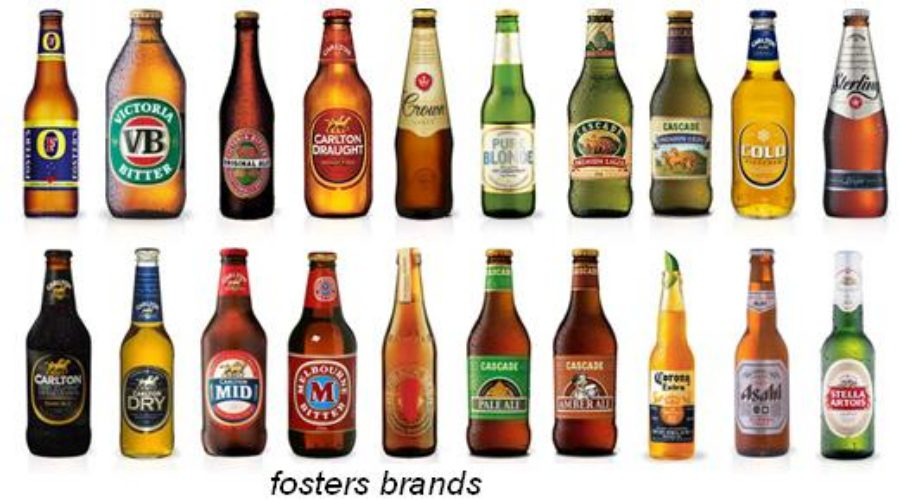 SABMiller Intends to Grow with a Foster's Takeover