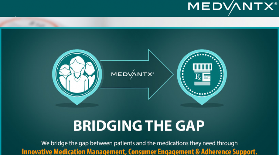 Going directly to consumers: MedVantx hires EVP of Marketing