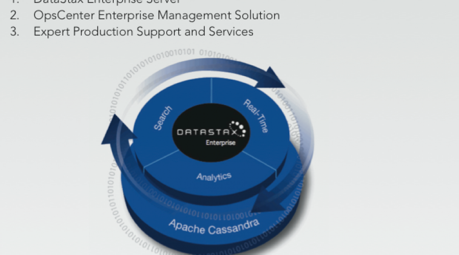 DataStax gets amped-up over new Vice President of Marketing