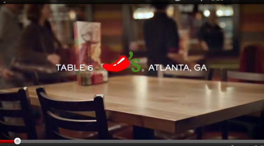 UPDATE: Account Review Prediction: Chilli's