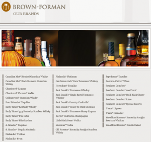 Media Review: Brown-Forman