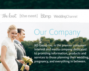 XO Group, formerly The Knot, gets hitched to new VP of Marketing