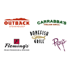 Bloomin Brands Puts 150 Million Media Assignment In Review Ratti