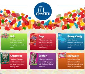 Account Review Prediction: Allan, Big Foot, Hot Lips & Laces candy brands