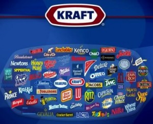 Account Review Prediction: Kraft Foods Group