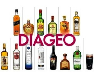 Diageo puts all brand strategies in review!