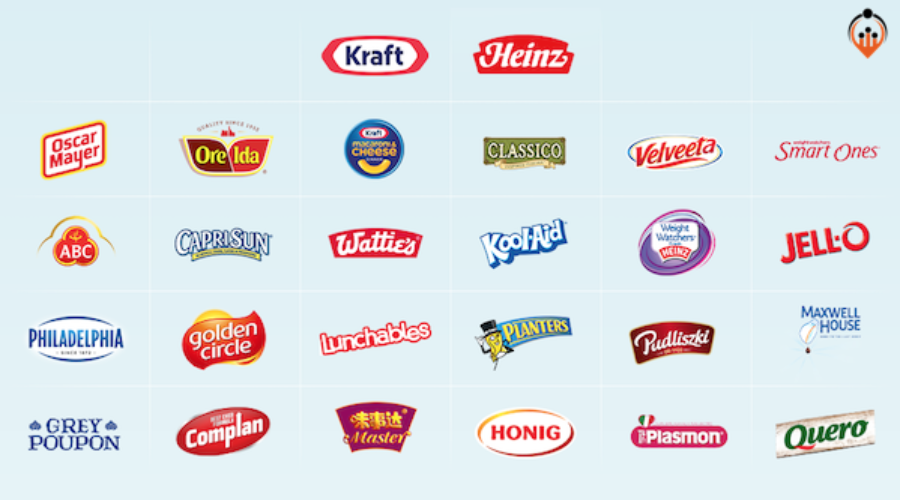 We have like, a dozen+ reasons to call Kraft Heinz