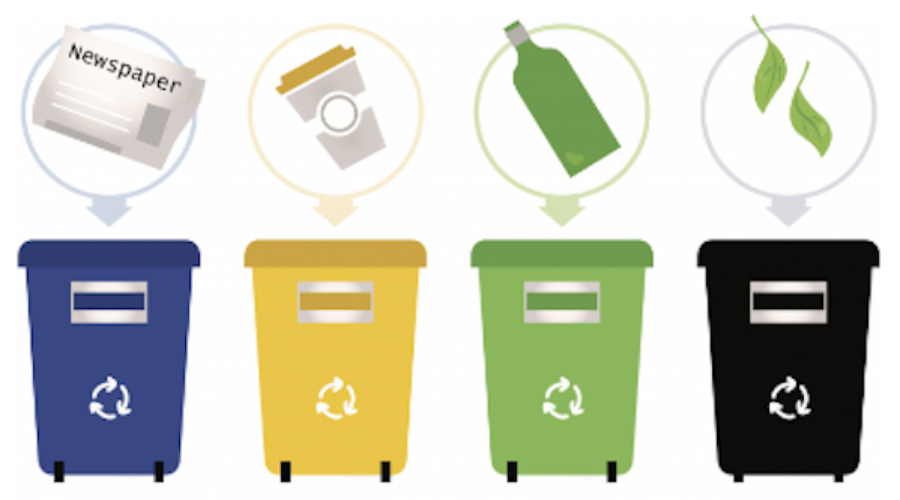 Waste reduction RFP for western city