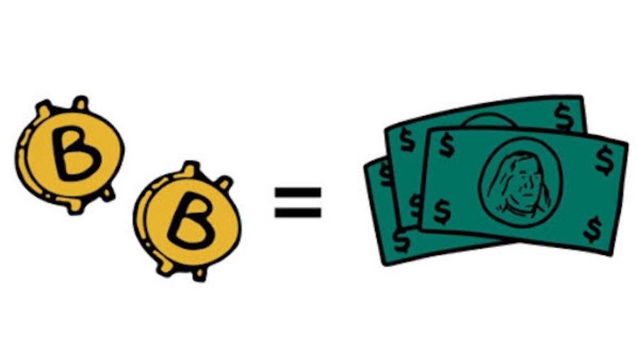 Want in cryptocurrency: Here an idea
